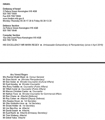 Click image for larger version  Name:Screenshot-180_Diplomatic-List Israeli Embassy.png Views:7 Size:51.1 KB ID:39464