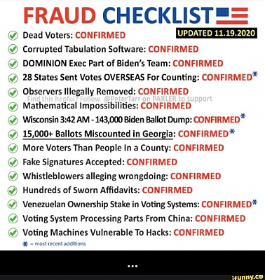 Click image for larger version  Name:Fraud Checklist.jpg Views:4 Size:168.2 KB ID:45279