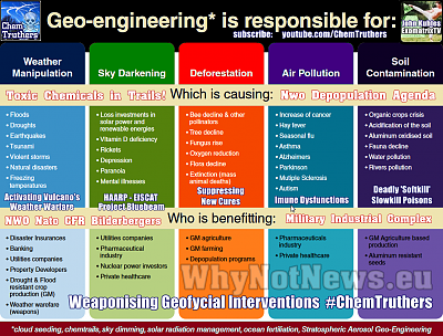 Click image for larger version  Name:chemtruther-chart.png Views:97 Size:372.8 KB ID:35504