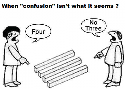 Click image for larger version  Name:confusion_perspective.png Views:49 Size:90.8 KB ID:39965