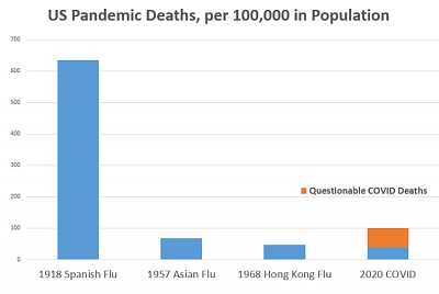 Click image for larger version  Name:pandemics-2.png Views:8 Size:26.2 KB ID:46382