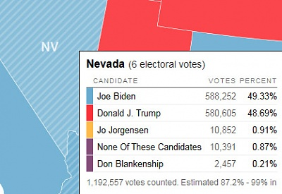 Click image for larger version  Name:election_nevada.jpg Views:11 Size:67.7 KB ID:44957
