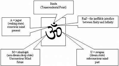 Click image for larger version  Name:Aum.jpg Views:168 Size:64.6 KB ID:22789