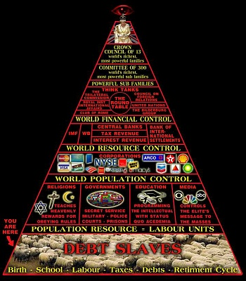 Click image for larger version  Name:pyramidofpower.jpg Views:51 Size:80.7 KB ID:44246