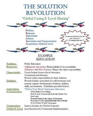 Click image for larger version  Name:Solution Revolution ORIGINAL Picture.JPG Views:60 Size:102.9 KB ID:37340