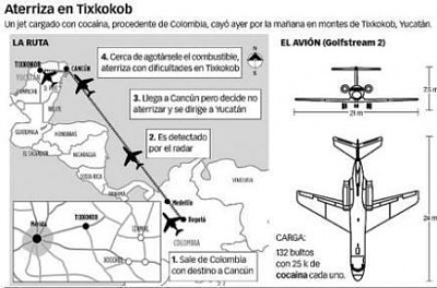Click image for larger version  Name:trafico466.jpg Views:21 Size:22.0 KB ID:41990