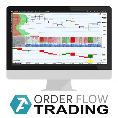 Click image for larger version  Name:orderflowtrading-atas-1.jpg Views:9 Size:135.9 KB ID:45979